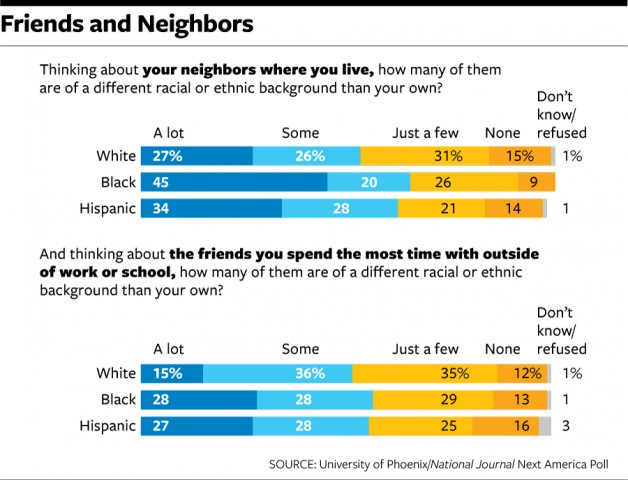 how do racial groups interact in contemporary america are interactions positive negative or neutral Eth 125 week 1 – 9 all study guides  • how do racial groups interact in contemporary america are interactions positive, negative, or neutral.