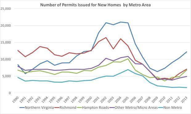 virginia metro areas